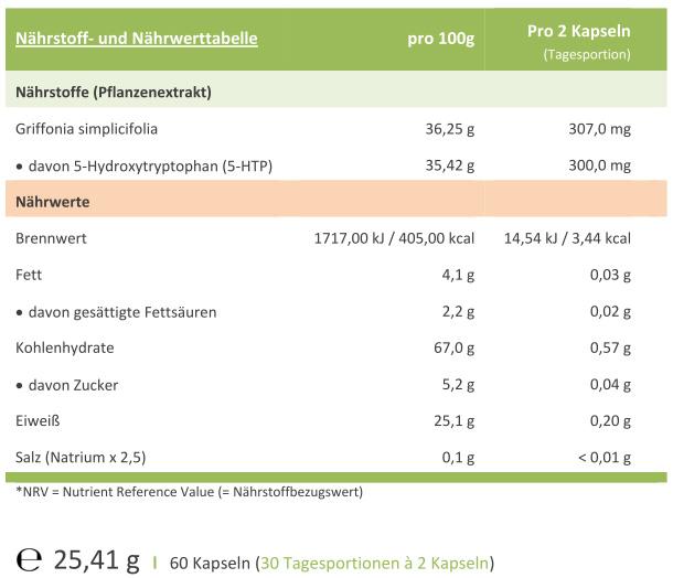 serosynin-5-htp-naehrwerte